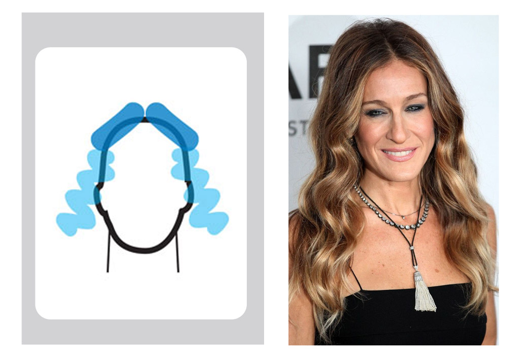 oblong shaped face - Sarah Jessica Parker