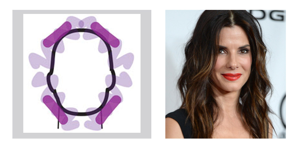 square shaped face - Sandra Bullock