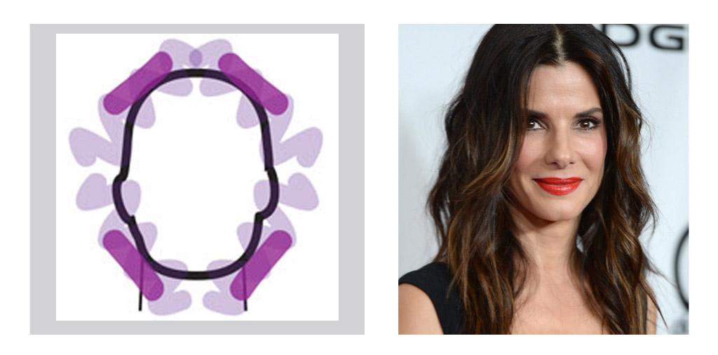 square shaped face - Sandra Bullock